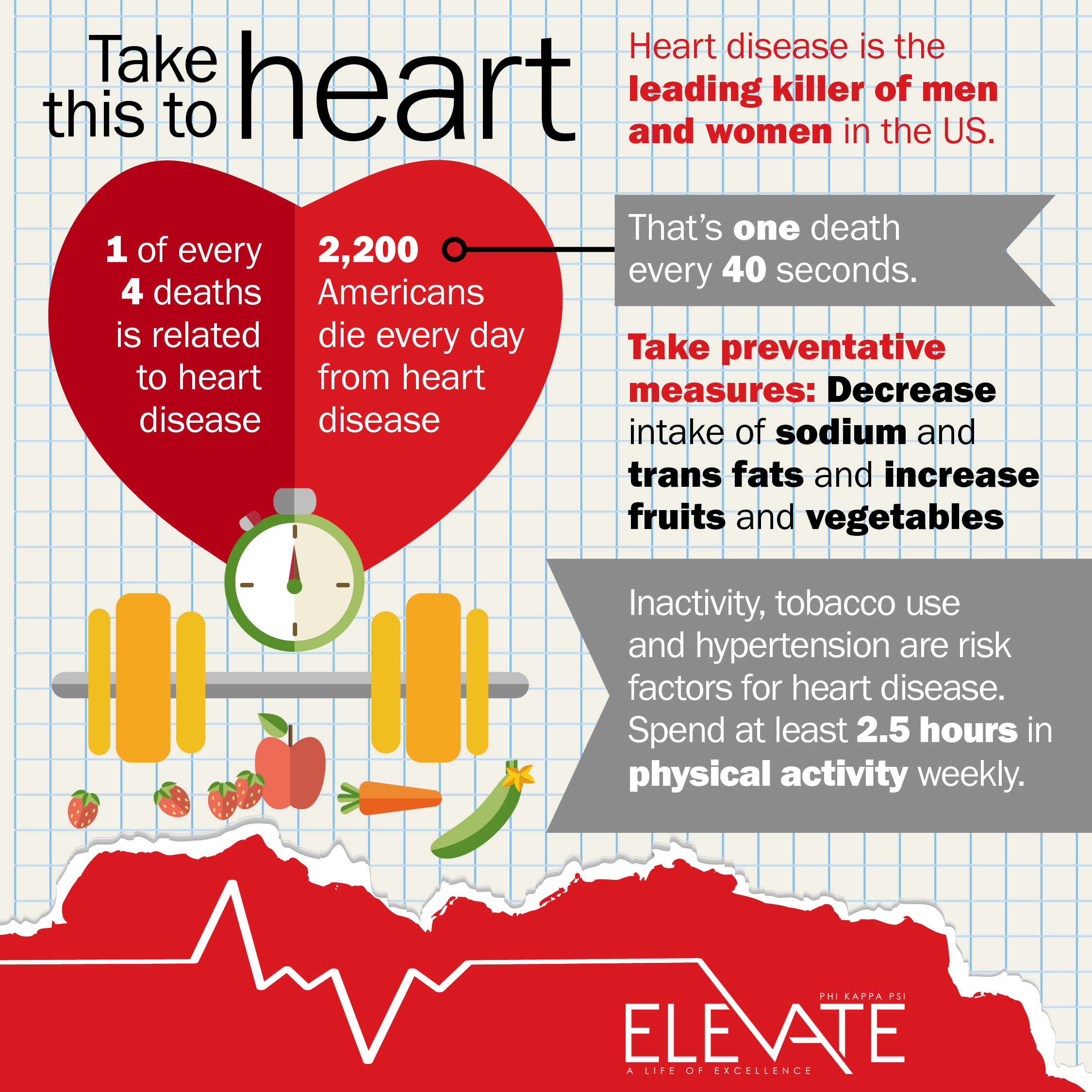 Heart Health Month aims to raise awareness to cardiovascular
